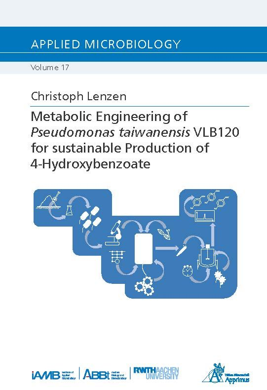 Metabolic Engineering of Pseudomonas taiwanensis VLB120 for sustainable Production of 4-Hydroxybenzoate