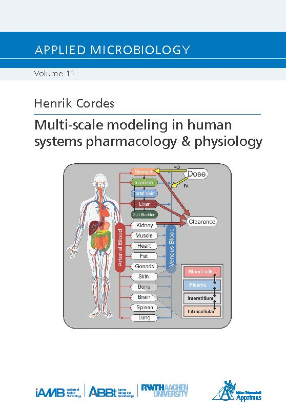 Multi-scale modeling in human systems pharmacology & physiology
